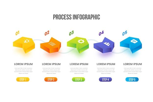 Modelo de infográfico de processo isométrico
