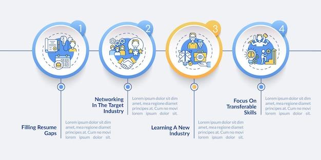 Modelo de infográfico de profissionais de trabalho de transição. aprender novos elementos de design de apresentação da indústria.