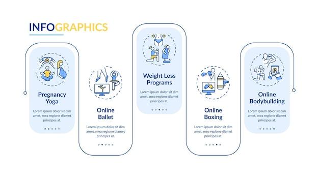 Modelo de infográfico de programas de exercícios online