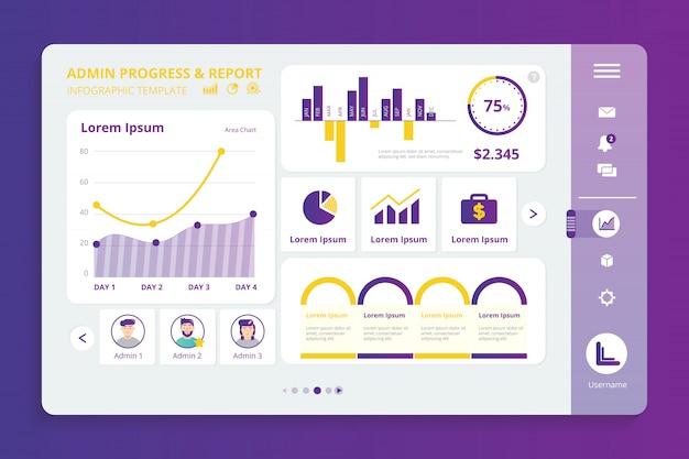 Modelo de infográfico de progresso de administração