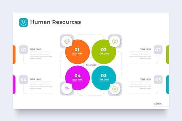 Modelo de infográfico de recursos humanos com círculos