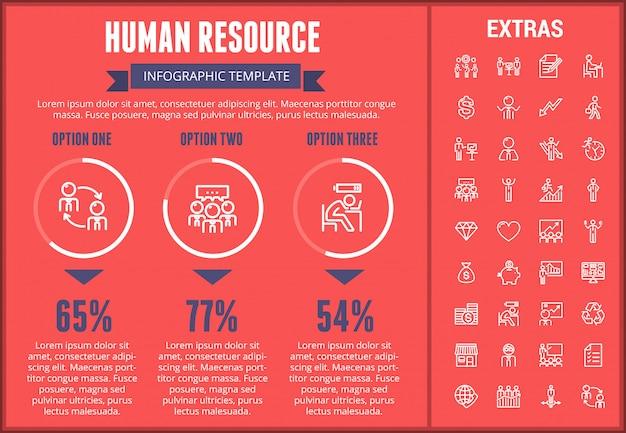 Modelo de infográfico de recursos humanos e elementos