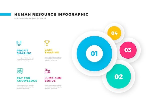 Modelo de infográfico de recursos humanos