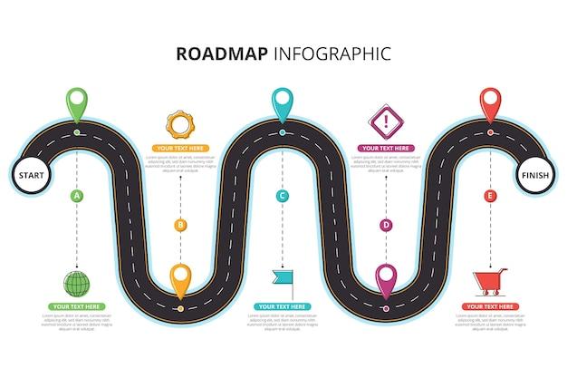 Modelo de infográfico de roteiro plano