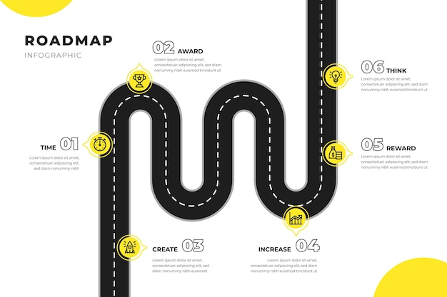 Modelo de infográfico de roteiro