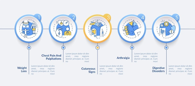 Modelo de infográfico de saúde e remédios