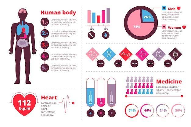 Modelo de infográfico de saúde médica