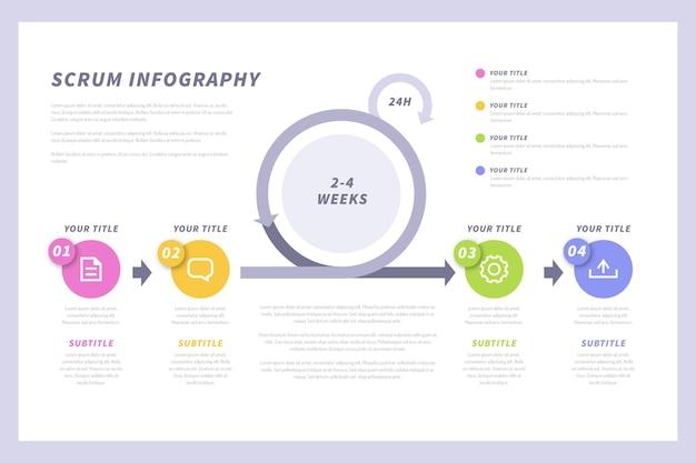 Modelo de infográfico de scrum de estatísticas de negócios