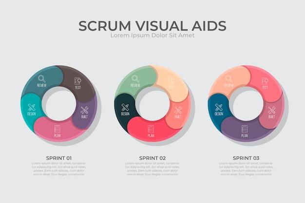 Modelo de infográfico de scrum