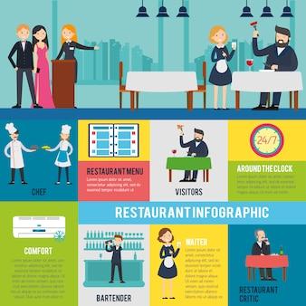 Modelo de infográfico de serviço de restaurante