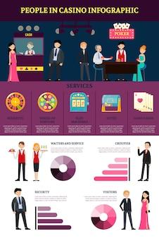 Modelo de infográfico de serviços de cassino e jogos de azar