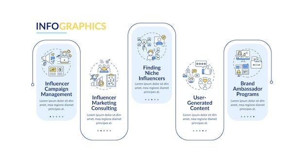 Modelo de infográfico de serviços de mercado influenciador