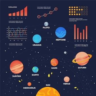 Modelo de infográfico de sistema solar colorido