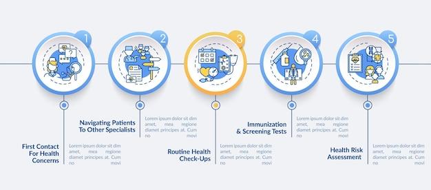 Modelo de infográfico de tarefas de médico de família