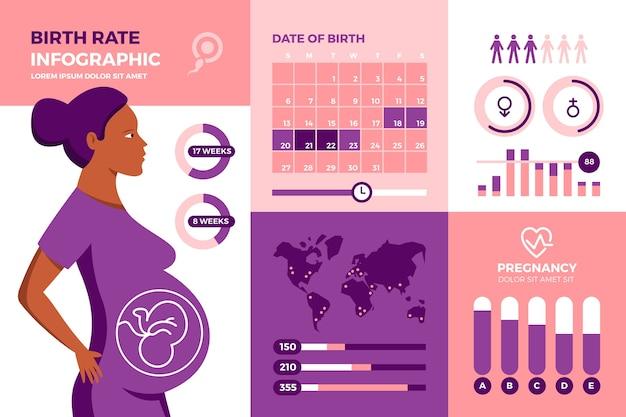 Modelo de infográfico de taxa de natalidade