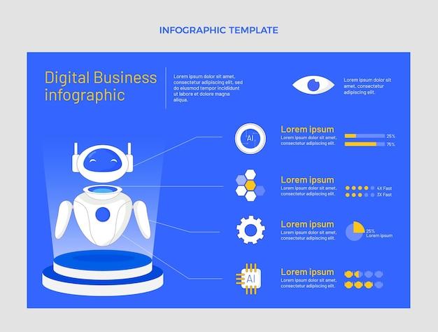 Modelo de infográfico de tecnologia mínima de design plano