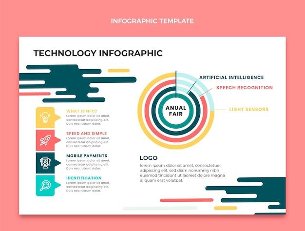 Modelo de infográfico de tecnologia plana mínima