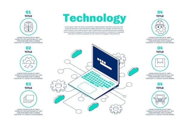 Modelo de infográfico de tecnologia