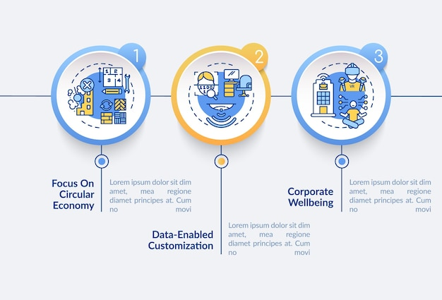 Modelo de infográfico de tendências de design de escritório futuro. elementos de design de apresentação de bem-estar do funcionário.