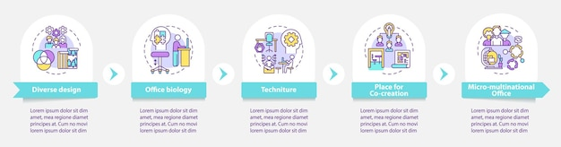 Modelo de infográfico de tendências no local de trabalho. design diversificado, elementos de design de apresentação de techniture.