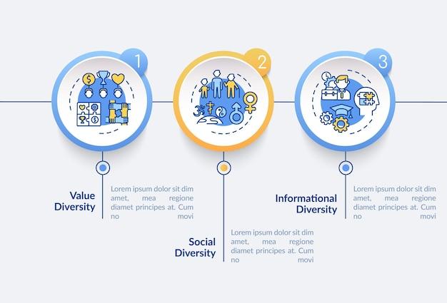 Modelo de infográfico de tipos de diversidade da alta administração. elementos de design de apresentação de diversidade social. visualização de dados em 3 etapas. gráfico de linha do tempo do processo. layout de fluxo de trabalho com ícones lineares