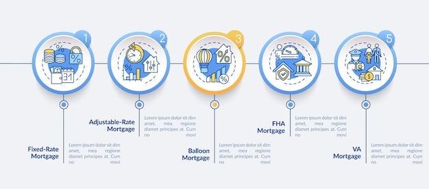 Modelo de infográfico de tipos de empréstimo