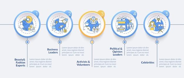 Modelo de infográfico de tipos de influenciadores