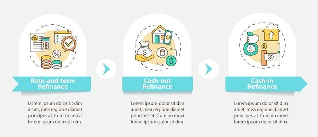 Modelo de infográfico de tipos de refinanciamento de empréstimo