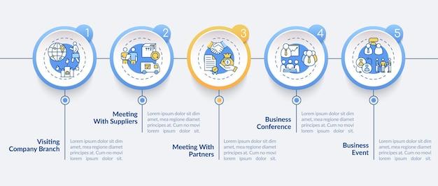 Modelo de infográfico de tipos de viagens de negócios. visitar elementos de design de apresentação de filial da empresa. visualização de dados em 5 etapas. gráfico de linha do tempo do processo. layout de fluxo de trabalho com ícones lineares
