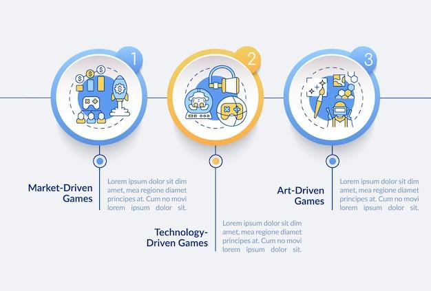 Modelo de infográfico de tipos de videogame. elementos de design de apresentação de jogos baseados em tecnologia. visualização de dados em 3 etapas. gráfico de linha do tempo do processo. layout de fluxo de trabalho com ícones lineares