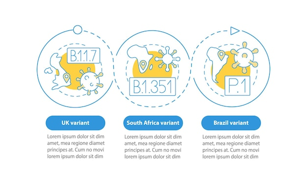 Modelo de infográfico de tipos de vírus. elementos de design de apresentação de variantes suth africa.