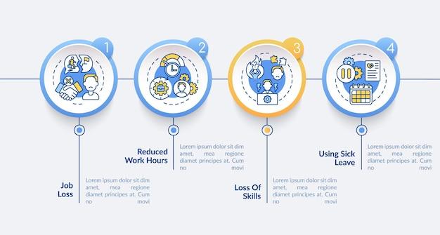 Modelo de infográfico de trabalho remoto