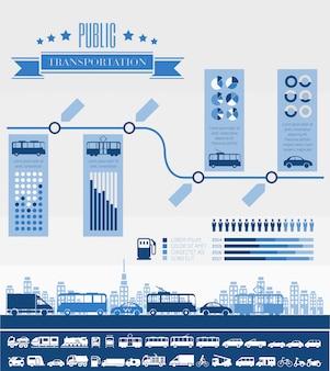 Modelo de infográfico de transporte.