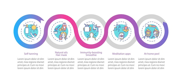 Modelo de infográfico de tratamentos de beleza. máscara capilar, elementos de design de apresentação de aplicativo de meditação. visualização de dados com etapas. gráfico de linha do tempo do processo. layout de fluxo de trabalho com ícones lineares