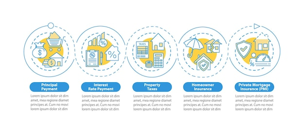Modelo de infográfico de unidades de pagamento de empréstimo