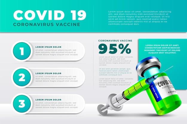 Modelo de infográfico de vacina contra coronavírus