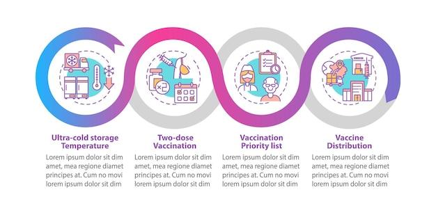 Modelo de infográfico de vacinação covid. elementos de design de apresentação de lista de prioridade de vacinação. visualização de dados com etapas. gráfico de linha do tempo do processo. layout de fluxo de trabalho com ícones lineares