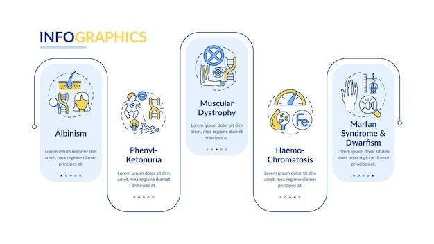 Modelo de infográfico de várias doenças genéticas