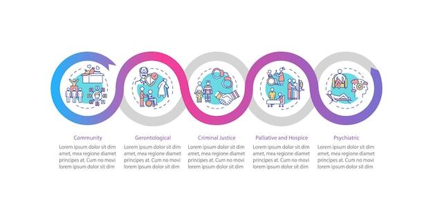 Modelo de infográfico de vetor de apoio à comunidade. elementos de design de apresentação de assistência voluntária. visualização de dados em 5 etapas. gráfico de linha do tempo do processo. layout de fluxo de trabalho com ícones lineares