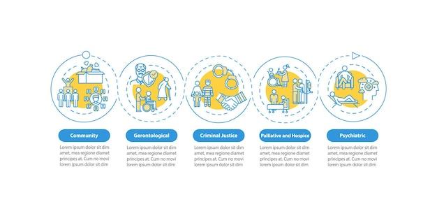 Modelo de infográfico de vetor de bem-estar da comunidade. pessoas com necessidade de elementos de design de apresentação. visualização de dados em 5 etapas. gráfico de linha do tempo do processo. layout de fluxo de trabalho com ícones lineares