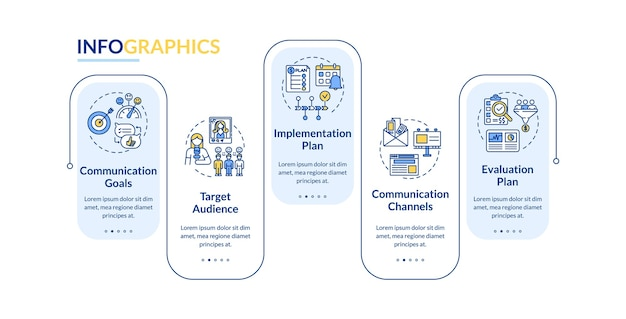 Modelo de infográfico de vetor de componentes de estratégia de comunicação