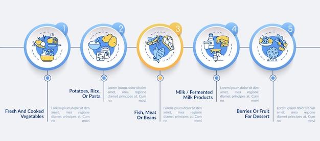 Modelo de infográfico de vetor de componentes de refeição escolar saudável. elementos de design de apresentação de lanches saudáveis. visualização de dados em 5 etapas. legumes frescos e cozidos. layout de fluxo de trabalho com ícones lineares
