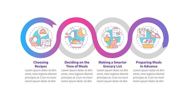 Modelo de infográfico de vetor de conceitos básicos de planejamento de refeições. elementos de design de estrutura de tópicos de apresentação de hábitos alimentares. visualização de dados em 4 etapas. gráfico de informações do cronograma do processo. layout de fluxo de trabalho com ícones de linha