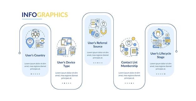 Modelo de infográfico de vetor de critérios de regras inteligentes. elementos de design de apresentação de marketing digital. visualização de dados em 5 etapas. gráfico de linha do tempo do processo. layout de fluxo de trabalho com ícones lineares