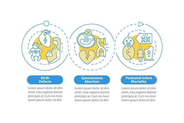 Modelo de infográfico de vetor de defeitos genéticos. elementos de design de apresentação de questões de saúde. visualização de dados em 3 etapas. gráfico de linha do tempo do processo. layout de fluxo de trabalho com ícones lineares