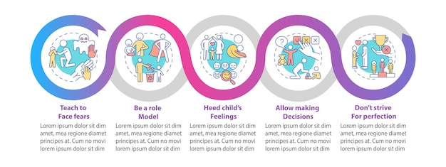 Modelo de infográfico de vetor de dicas para os pais. elementos de design de estrutura de tópicos de apresentação de saúde mental. visualização de dados em 5 etapas. gráfico de informações do cronograma do processo. layout de fluxo de trabalho com ícones de linha