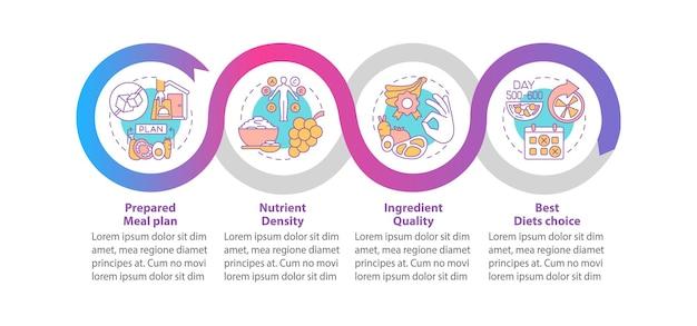 Modelo de infográfico de vetor de entrega de comida para diabéticos. elementos de design de estrutura de tópicos de apresentação de nutrientes. visualização de dados em 4 etapas. gráfico de informações do cronograma do processo. layout de fluxo de trabalho com ícones de linha