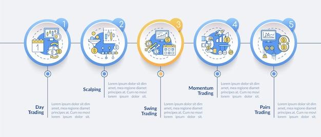 Modelo de infográfico de vetor de estratégias de negociação. dia, elementos de design de apresentação de comércio de ímpeto. visualização de dados em 5 etapas. gráfico de linha do tempo do processo. layout de fluxo de trabalho com ícones lineares