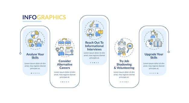 Modelo de infográfico de vetor de etapas de transição de carreira. elementos de design de apresentação de ações de procura de emprego. visualização de dados em 5 etapas. gráfico de linha do tempo do processo. layout de fluxo de trabalho com ícones lineares