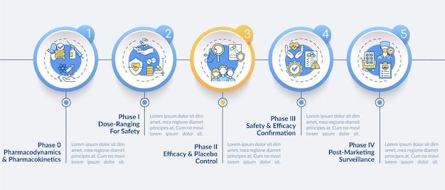 Modelo de infográfico de vetor de fases de estudo clínico. elementos de design de apresentação de controle de uso e faixa de dosagem. visualização de dados em 5 etapas. gráfico de linha do tempo do processo. layout de fluxo de trabalho com ícones lineares